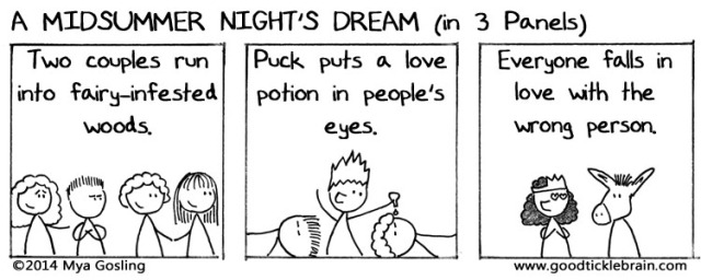 A Midsummer Night's Dream (in 3 Panels)