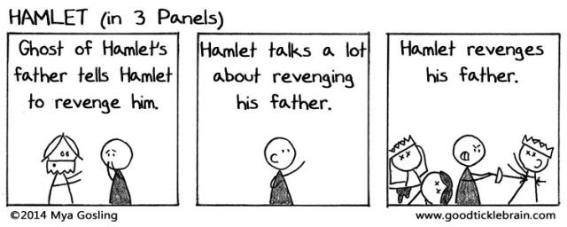 Hamlet (in 3 Panels)