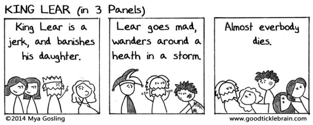 King Lear (in 3 Panels)