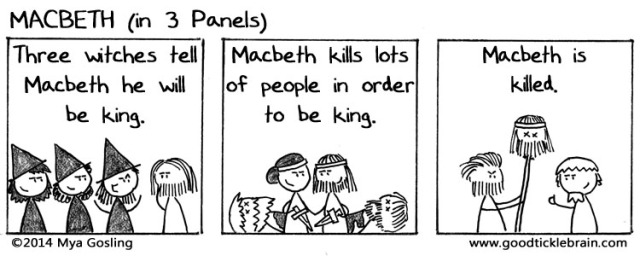 Macbeth (in 3 Panels)