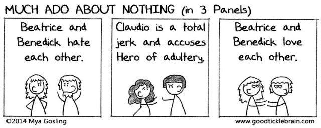 Much Ado About Nothing (in 3 Panels)