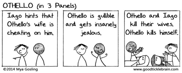 Othello (in 3 Panels)