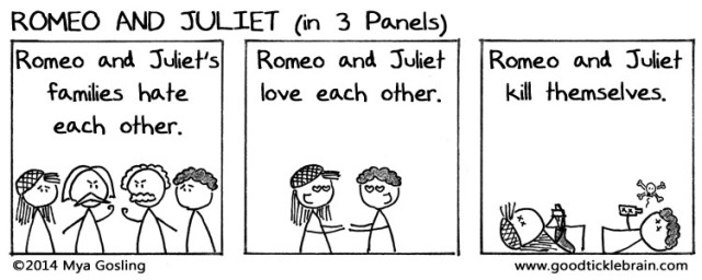 Romeo and Juliet (in 3 Panels)