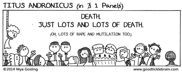 Titus Andronicus (in 1 Panel)